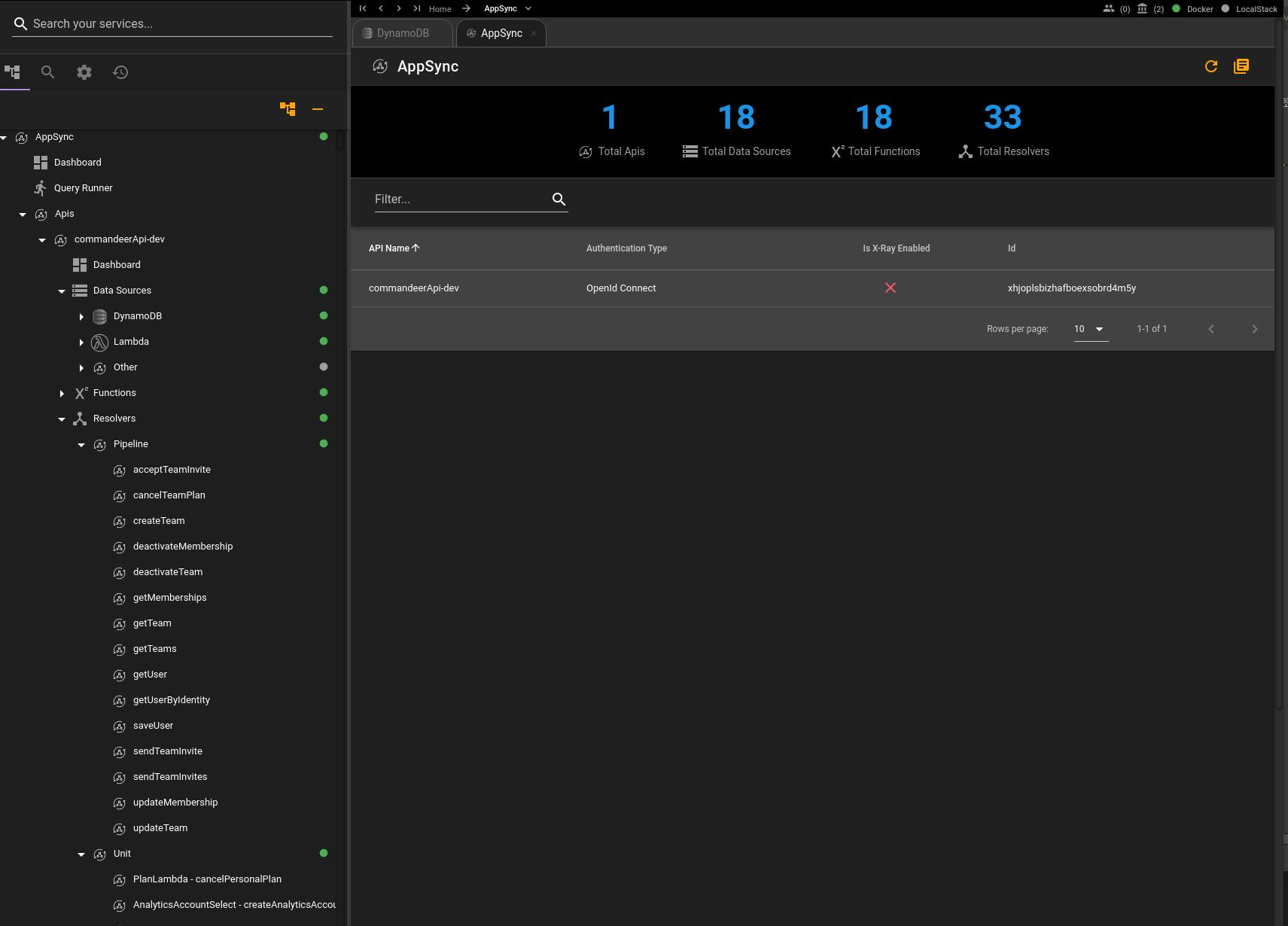 AppSync Dashboard