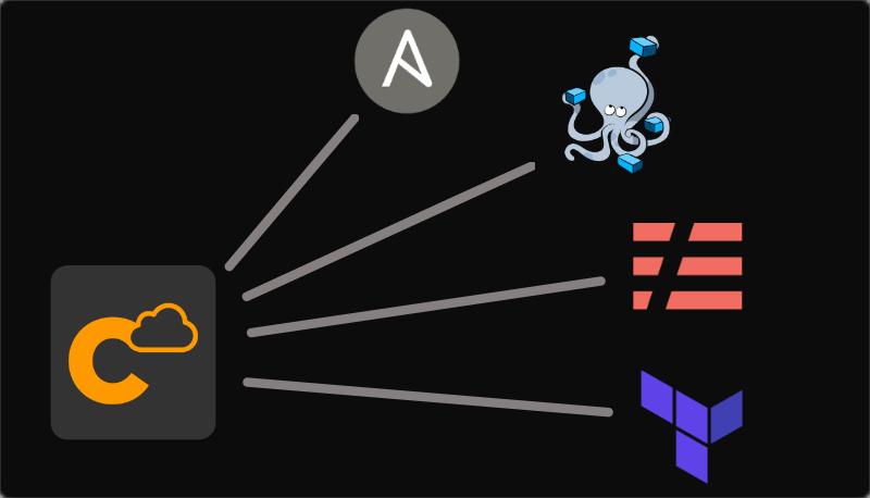 Commandeer output for Ansible, Docker Compose, Serverless Framework, and Terraform